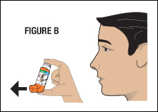 image shows to point the inhaler away from your face for the test spray