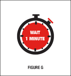 image shows you need to wait 1 minute.